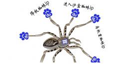 百度蜘蛛IP段大全