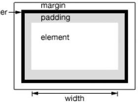 jQuery对于宽、高度的获取,以及精准数值的获取方式(含小数点)